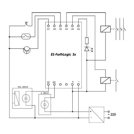 Схема подключения контроллеров ES-ForthLogic™ серии S где: X - G, B, T, Е соответственно